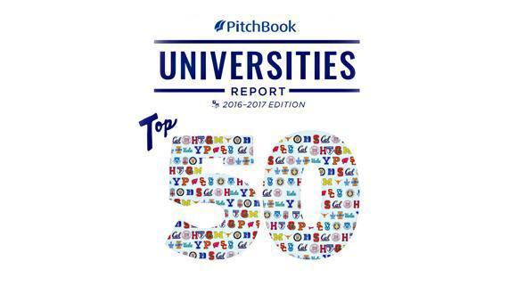 תכנית ה-MBA בפקולטה לניהול הגיעה למקום 12 עם 178 חברות שהוקמו על ידי 187 בוגרים שגייסו 2.366 מיליארד דולר
